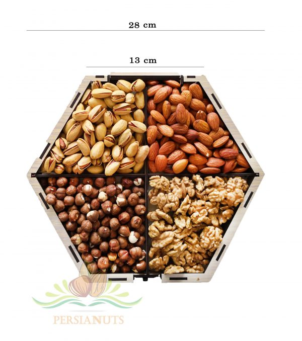 Nuts Box- Hexagonal- Measurement